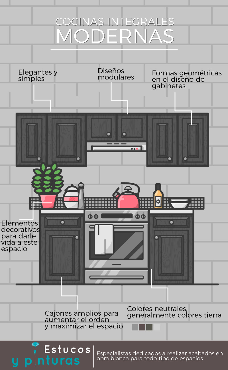 Caracter sticas de las cocinas integrales modernas obra for Disenos de cocinas grandes